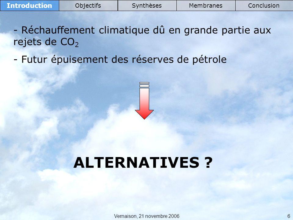 Introduction Objectifs. Synthèses. Membranes. Conclusion. Réchauffement climatique dû en grande partie aux rejets de CO2.