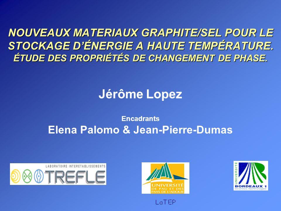 Jérôme Lopez Encadrants Elena Palomo & Jean-Pierre-Dumas