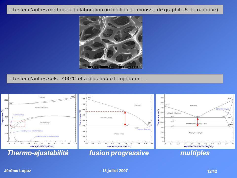 Thermo-ajustabilité fusion progressive multiples