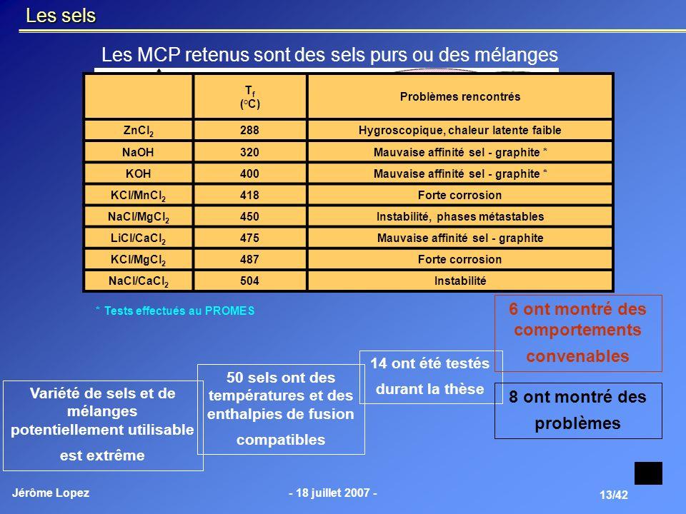 Les MCP retenus sont des sels purs ou des mélanges