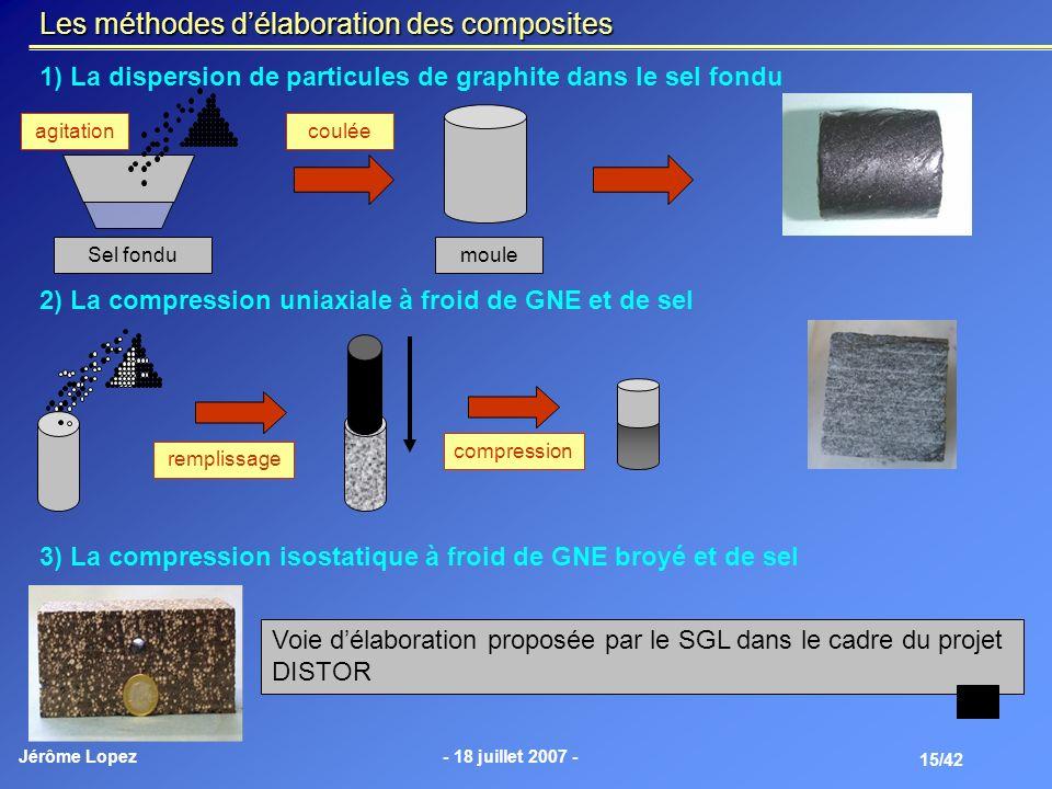Les méthodes d'élaboration des composites