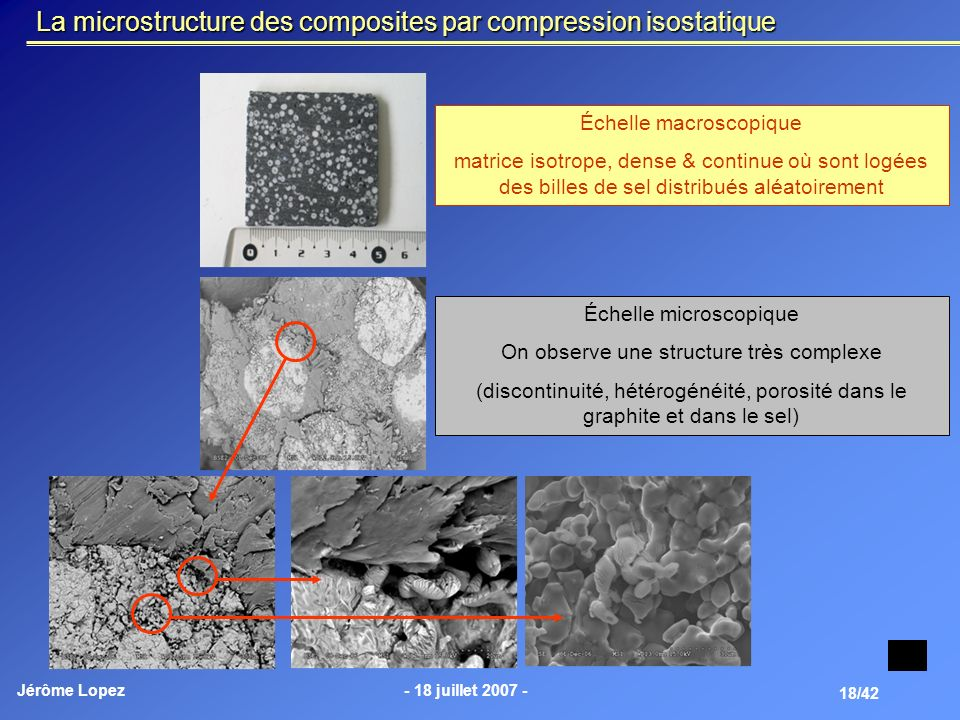 La microstructure des composites par compression isostatique