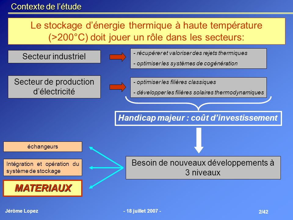 Contexte de l'étudeLe stockage d'énergie thermique à haute température (>200°C) doit jouer un rôle dans les secteurs: