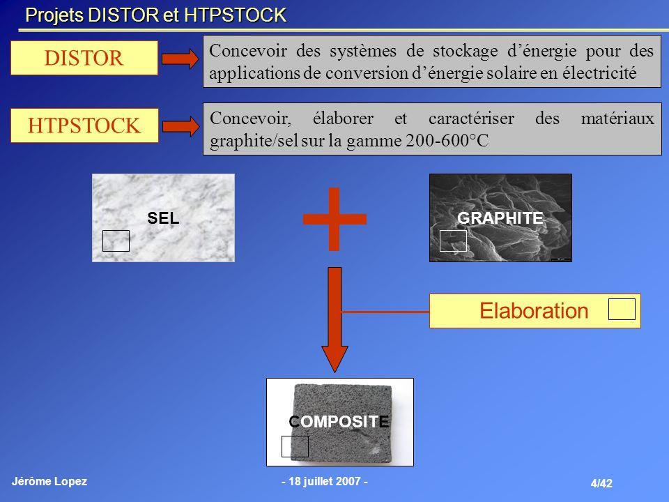 DISTOR HTPSTOCK Elaboration Projets DISTOR et HTPSTOCK