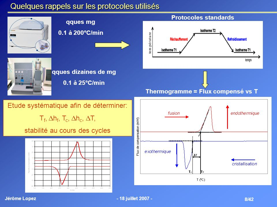 Thermogramme = Flux compensé vs T
