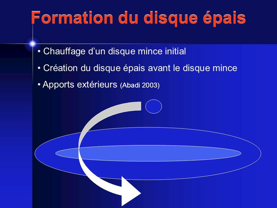 Formation du disque épais