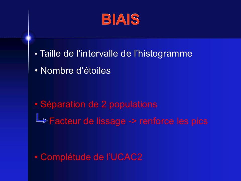 BIAIS Nombre d'étoiles Séparation de 2 populations