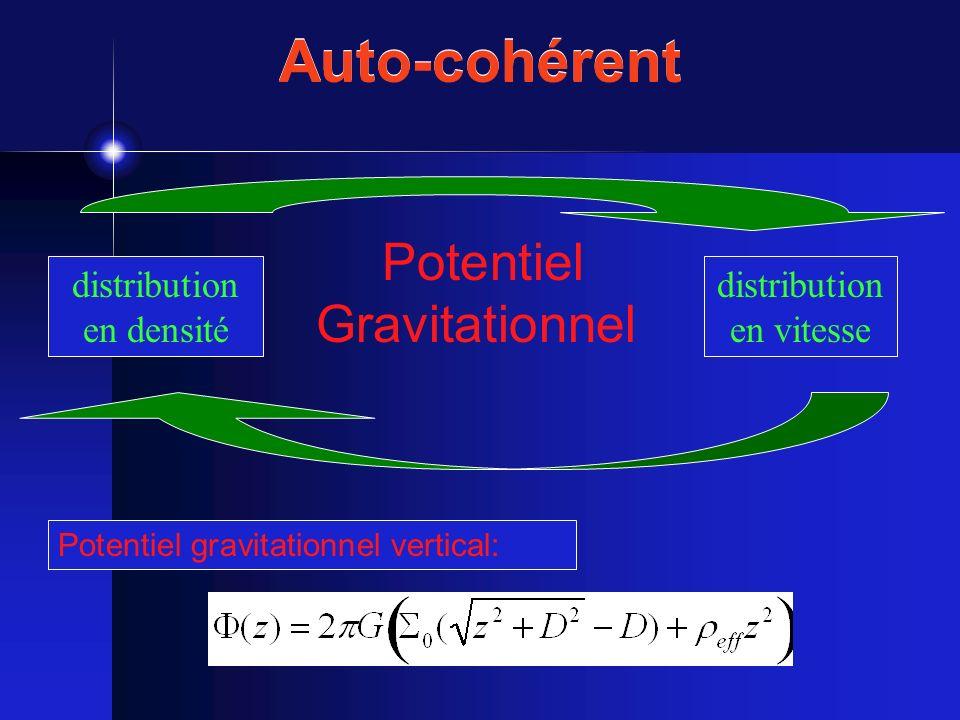 distribution en densité