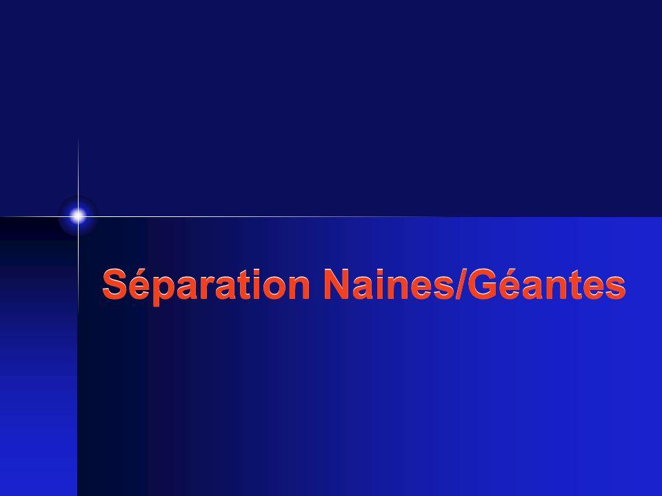 Séparation Naines/Géantes