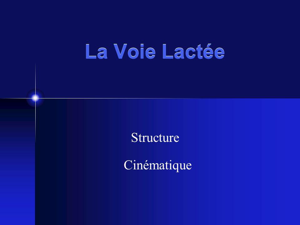 La Voie Lactée Structure Cinématique