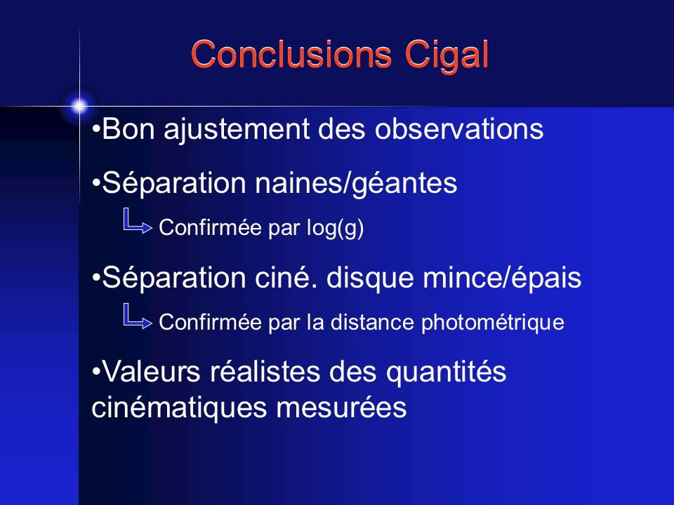 Conclusions Cigal Bon ajustement des observations