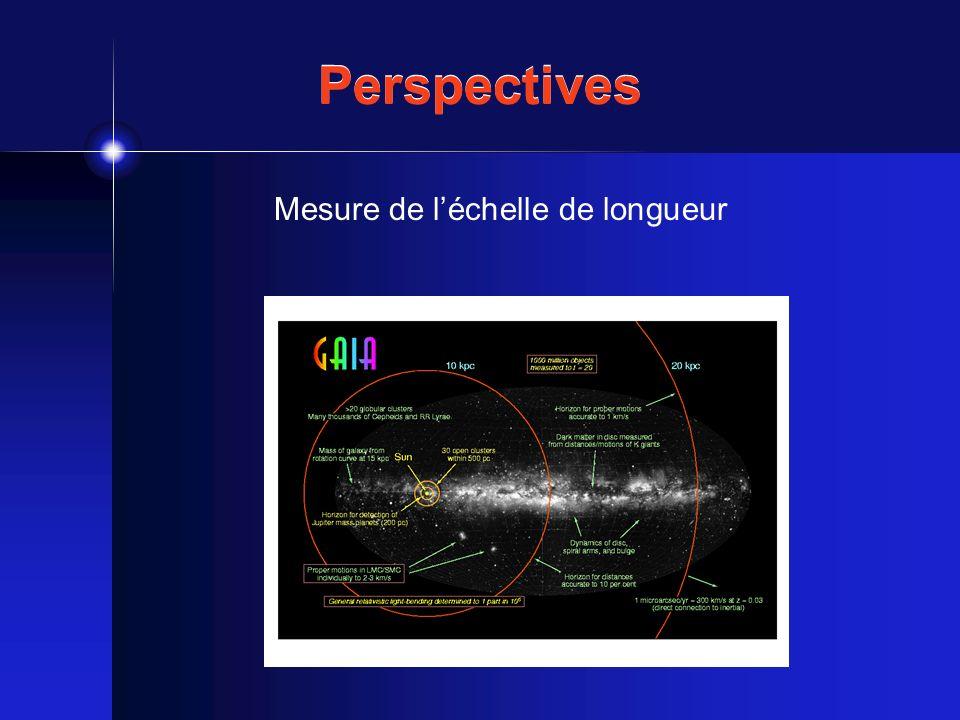 Perspectives Mesure de l'échelle de longueur
