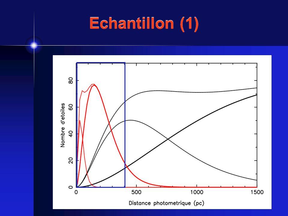 Echantillon (1)