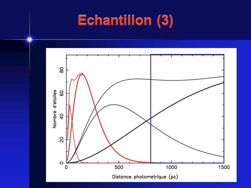 Echantillon (3)