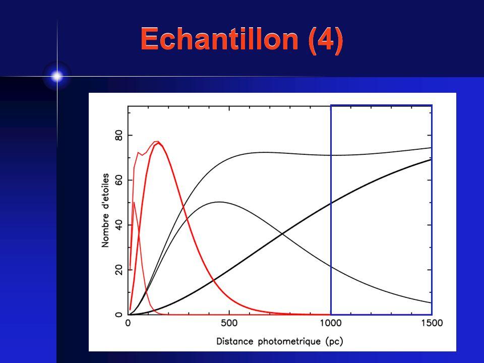 Echantillon (4)