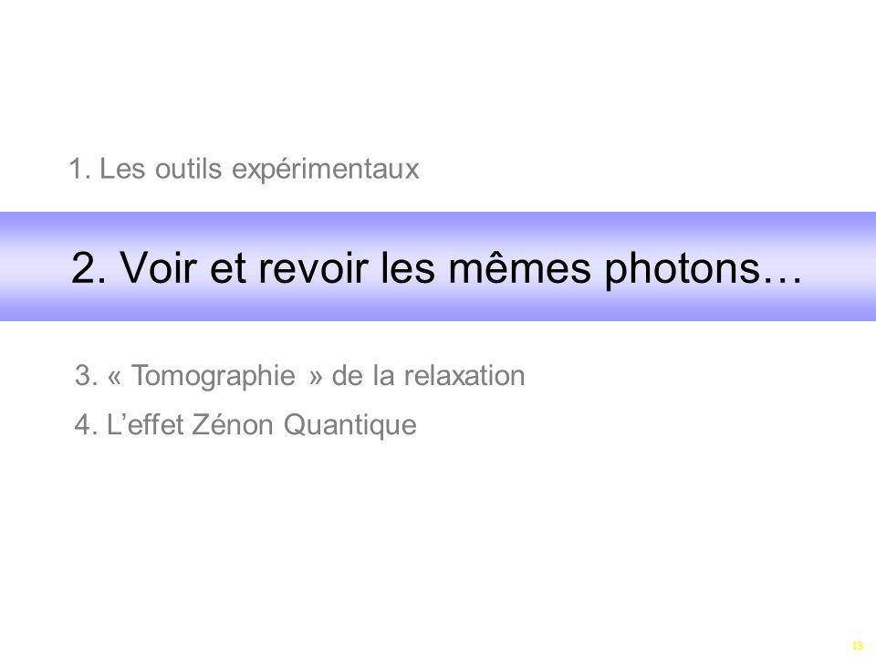 2. Voir et revoir les mêmes photons…
