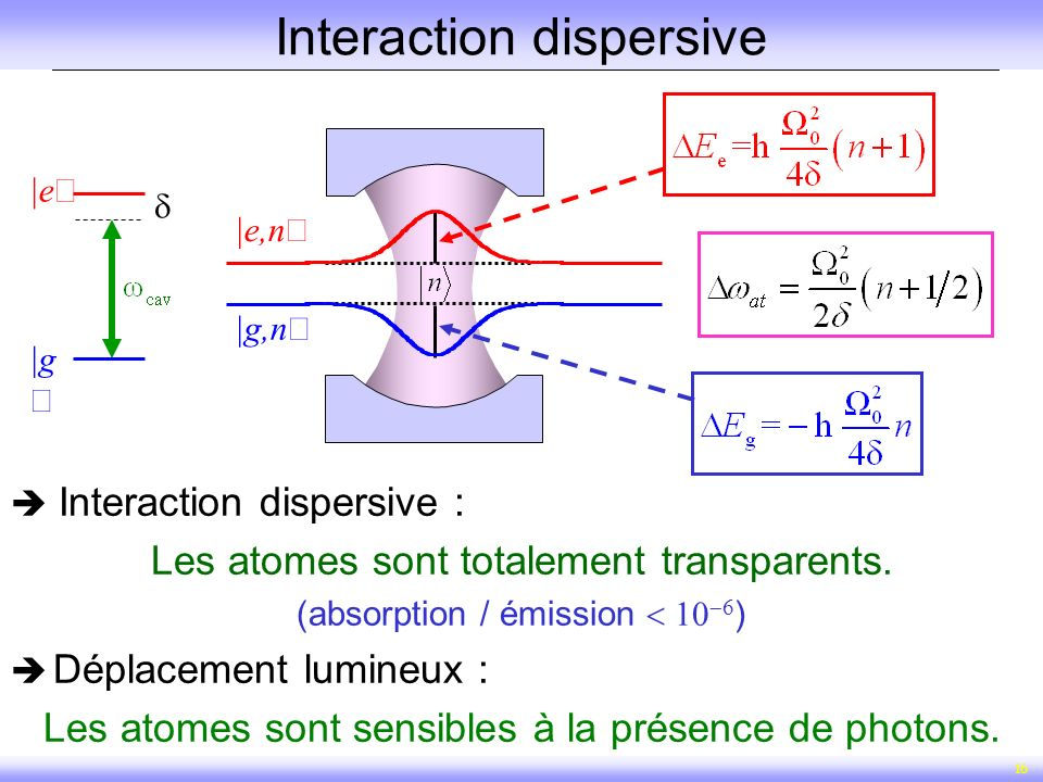 Interaction dispersive
