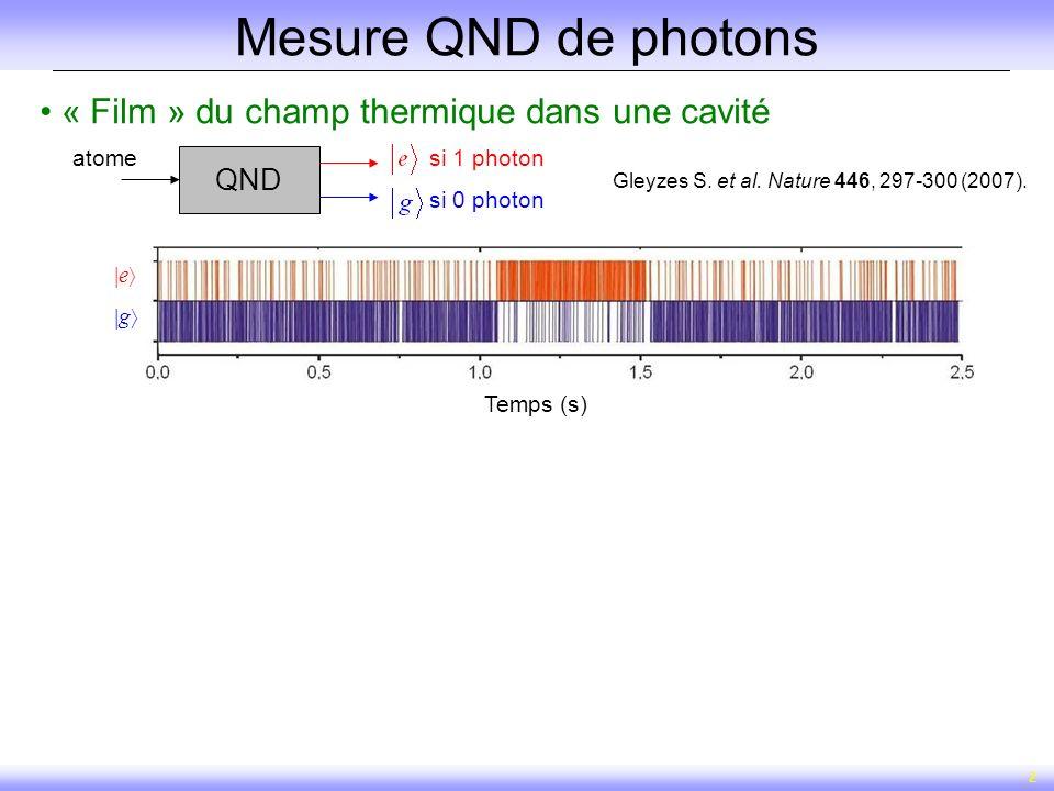 Mesure QND de photons « Film » du champ thermique dans une cavité QND