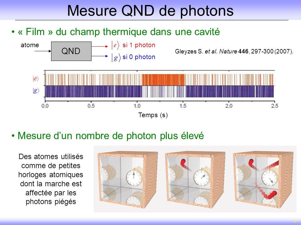 Mesure QND de photons « Film » du champ thermique dans une cavité