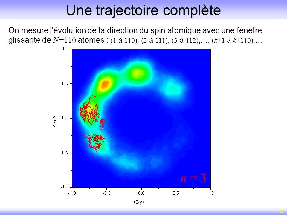 Soutenance de th se de doctorat de l universit paris 6 for Fenetre glissante