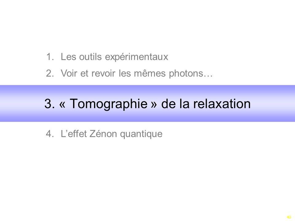 3. « Tomographie » de la relaxation