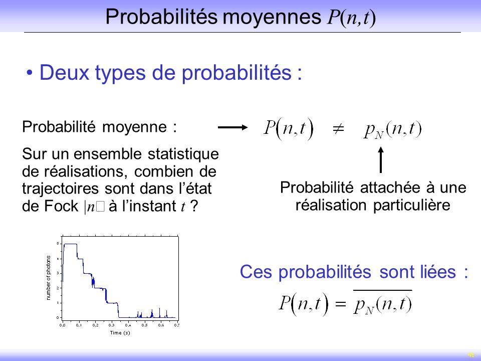 Probabilités moyennes P(n,t)