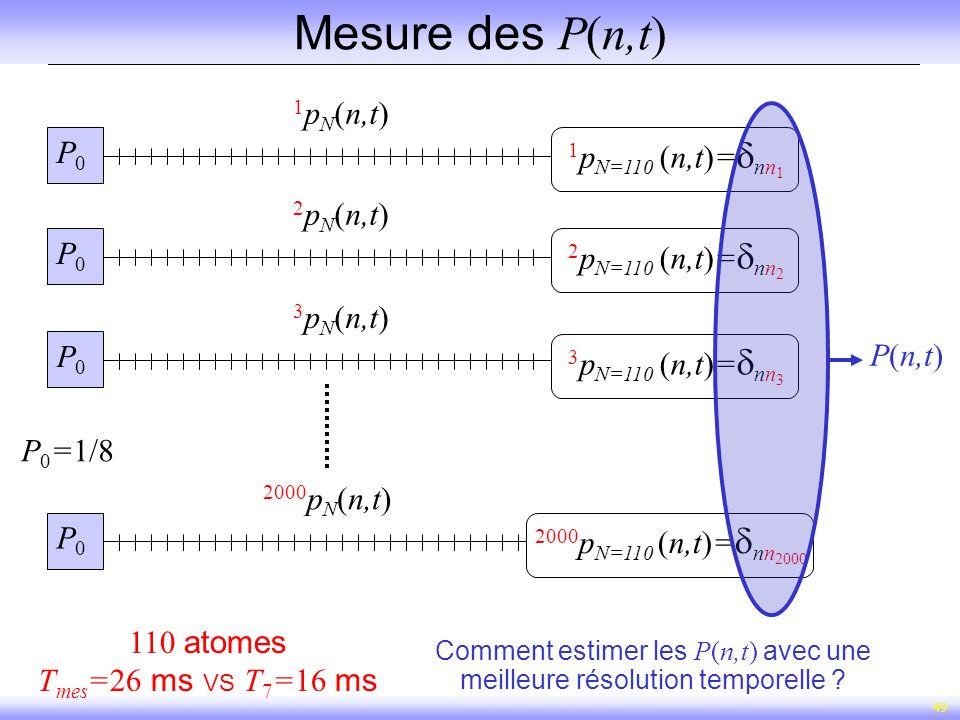 Comment estimer les P(n,t) avec une meilleure résolution temporelle