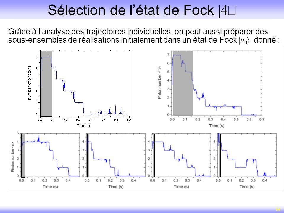 Sélection de l'état de Fock |4ñ