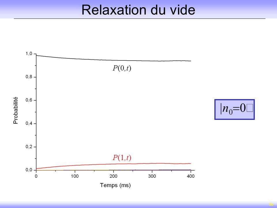 Relaxation du vide P(0,t) |n0=0ñ P(1,t)