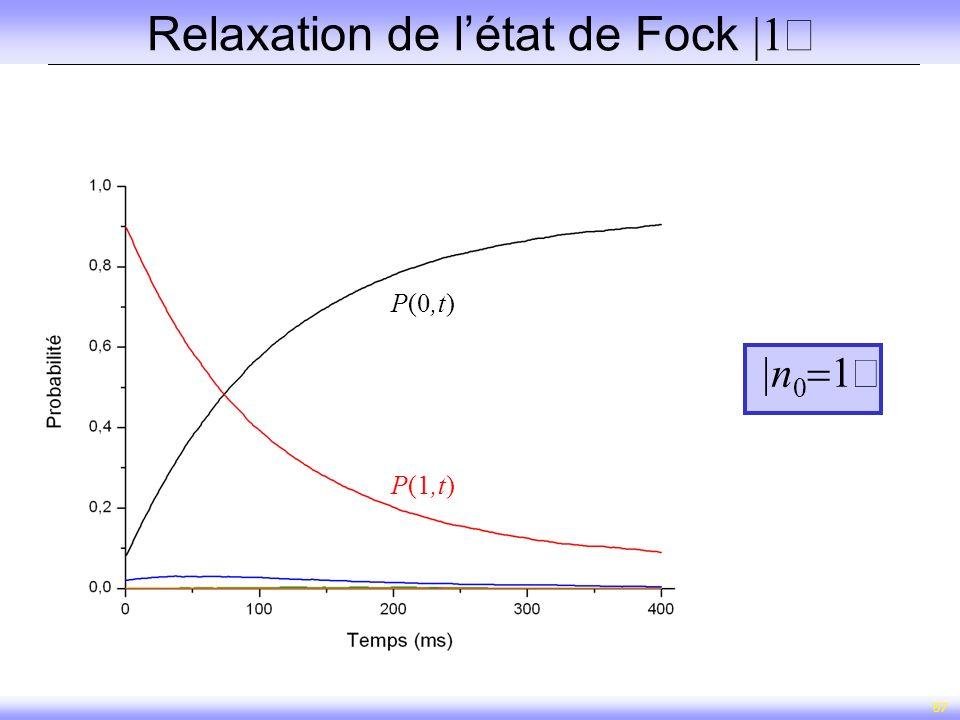 Relaxation de l'état de Fock |1ñ
