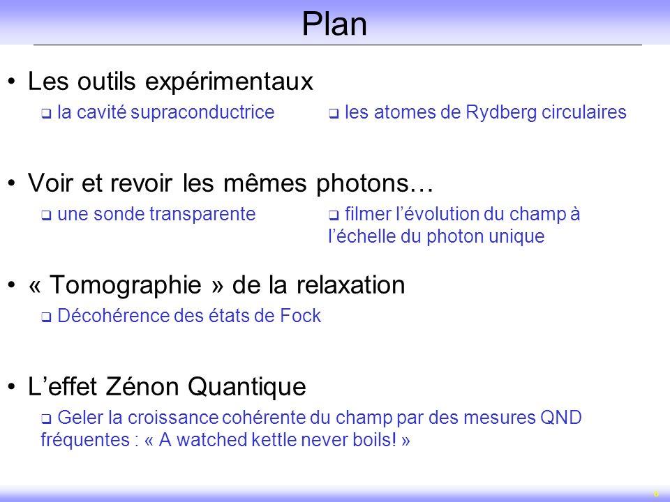 Plan Les outils expérimentaux Voir et revoir les mêmes photons…