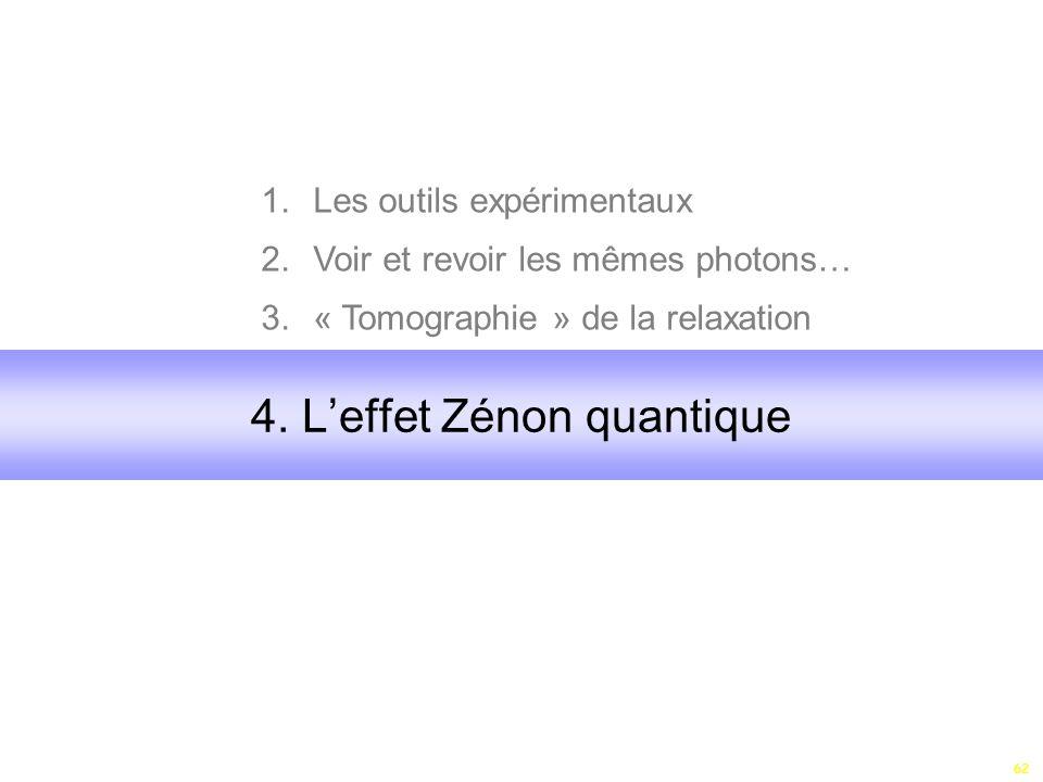4. L'effet Zénon quantique