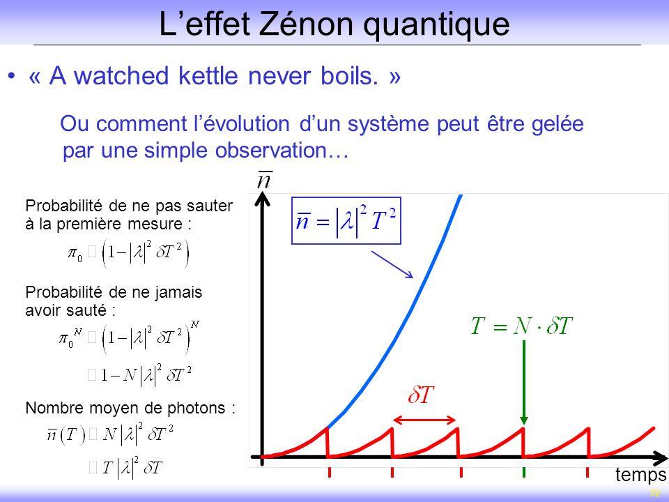 L'effet Zénon quantique