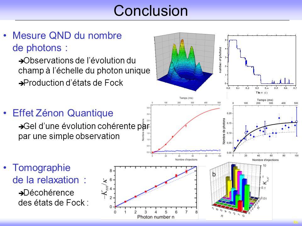 Conclusion Mesure QND du nombre de photons : Effet Zénon Quantique