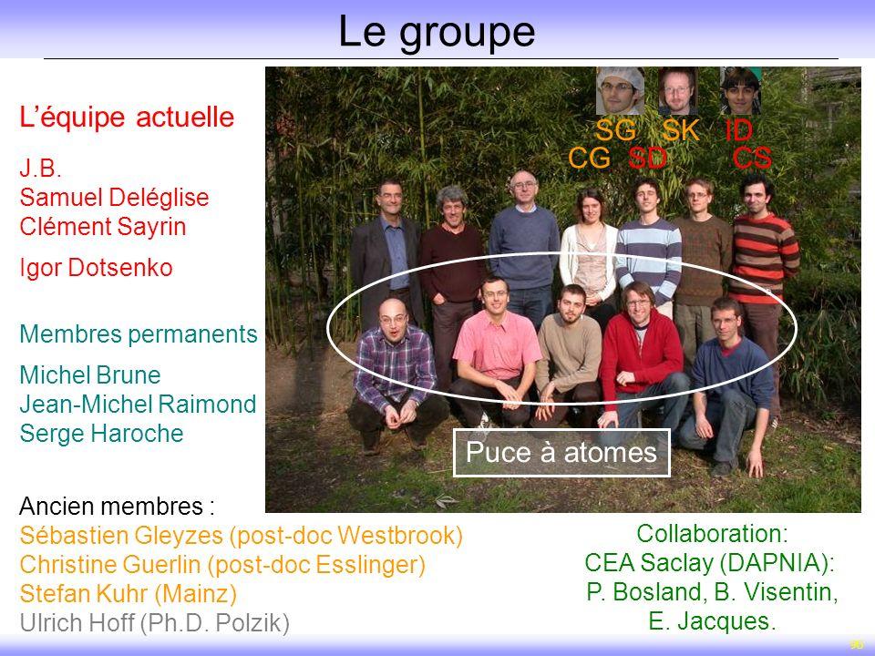 Le groupe L'équipe actuelle SG SK ID CG SD CS Puce à atomes J.B.