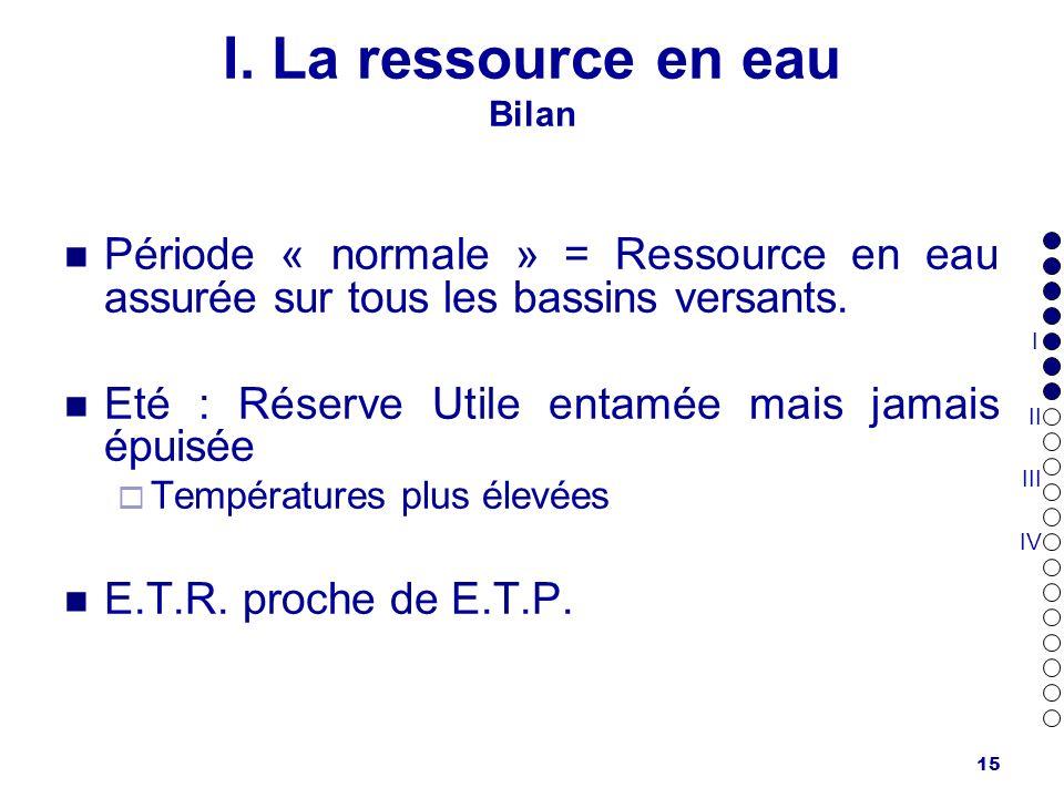 I. La ressource en eau Bilan