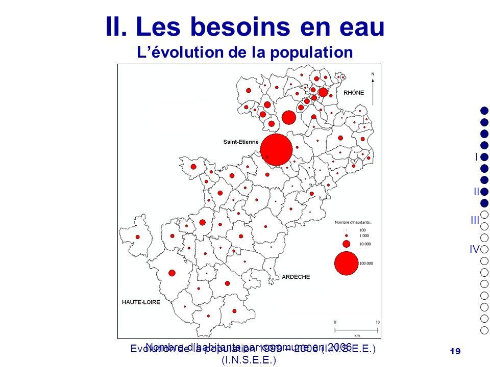 II. Les besoins en eau L'évolution de la population