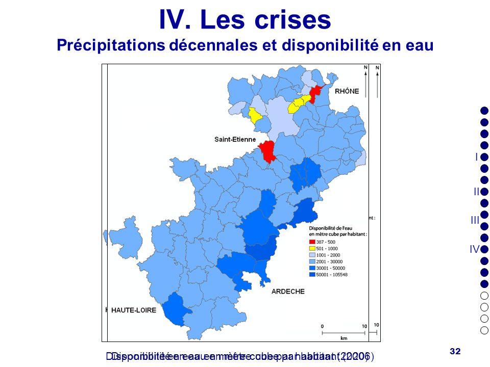 IV. Les crises Précipitations décennales et disponibilité en eau