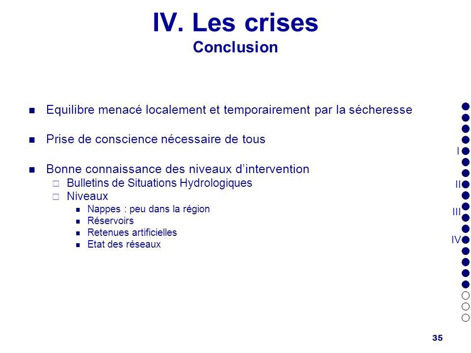 IV. Les crises Conclusion