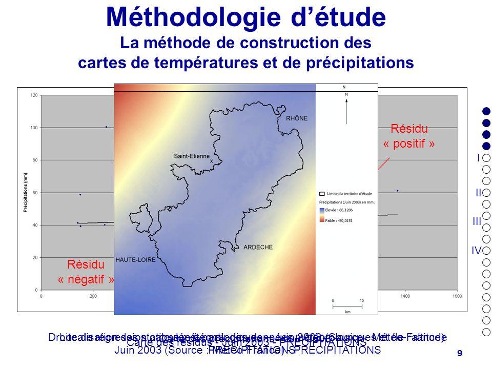 Méthodologie d'étude La méthode de construction des cartes de températures et de précipitations