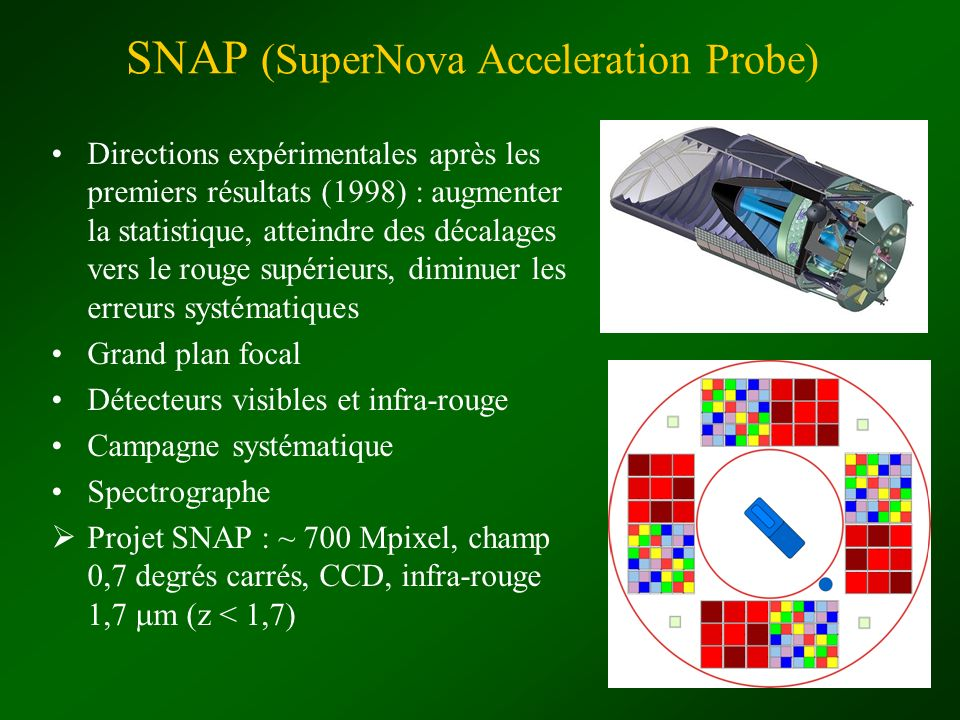 SNAP (SuperNova Acceleration Probe)