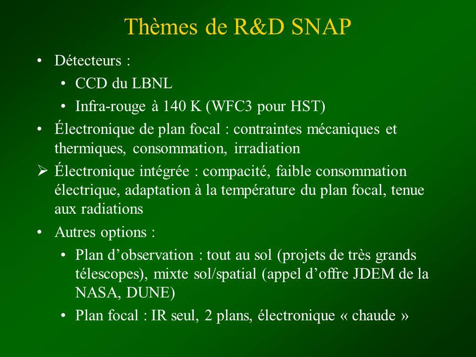 Thèmes de R&D SNAP Détecteurs : CCD du LBNL