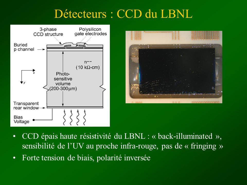 Détecteurs : CCD du LBNL