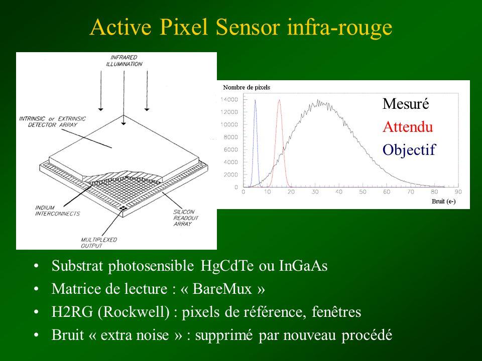 Active Pixel Sensor infra-rouge