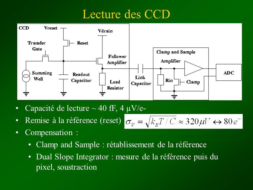 Lecture des CCD Capacité de lecture ~ 40 fF, 4 µV/e-