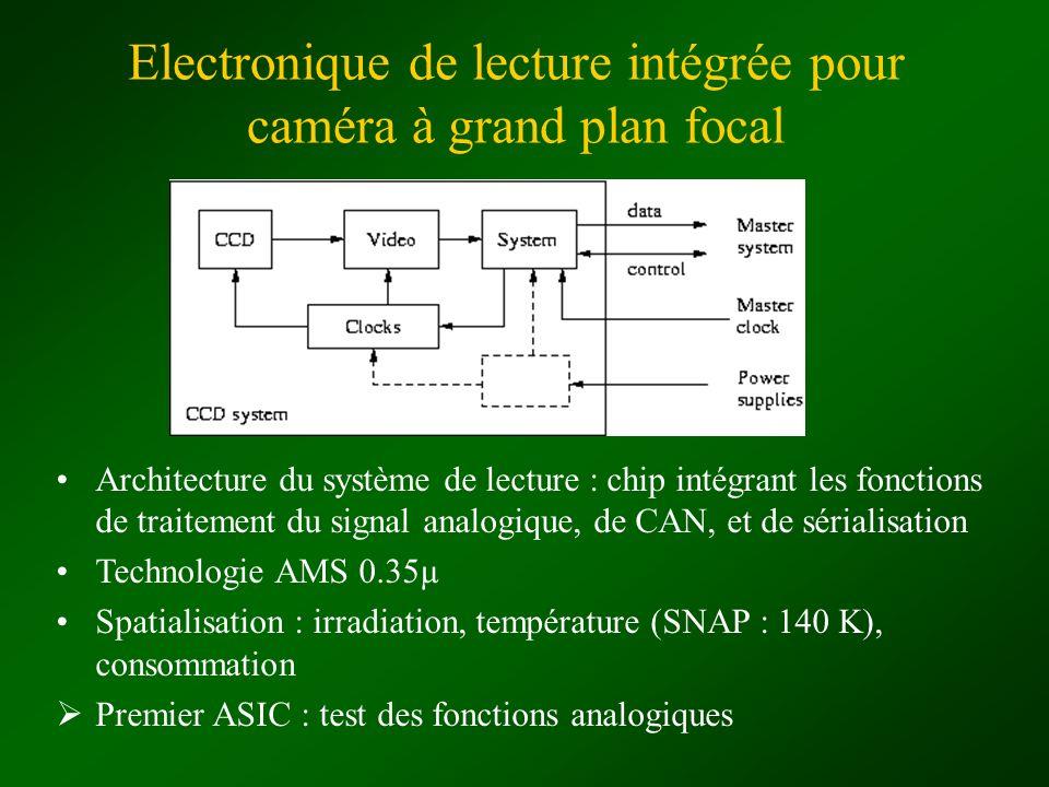 Electronique de lecture intégrée pour caméra à grand plan focal
