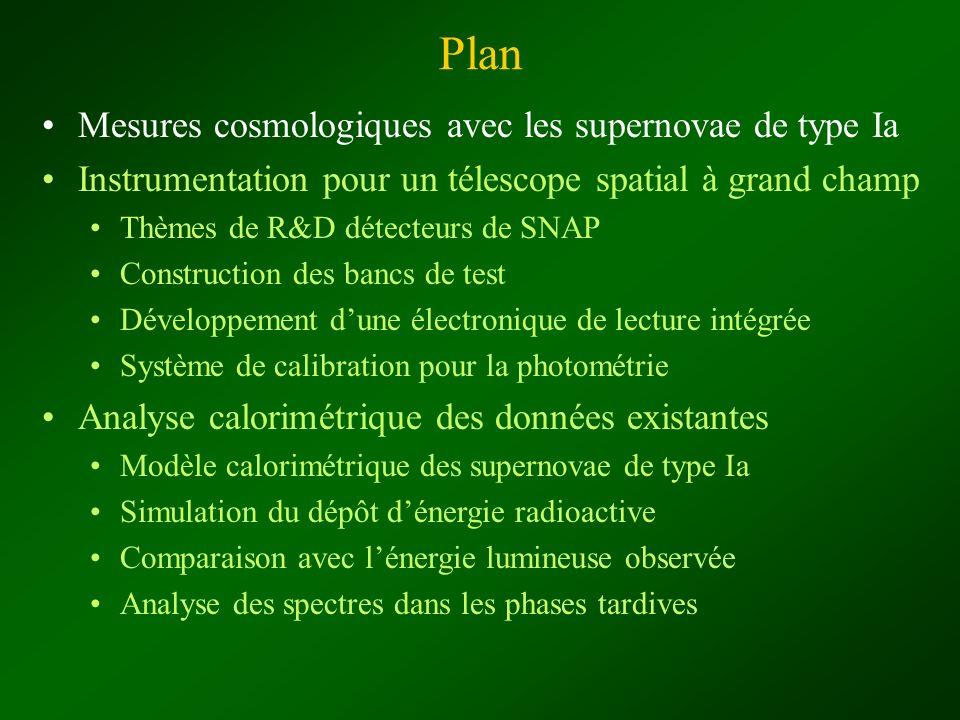 Plan Mesures cosmologiques avec les supernovae de type Ia