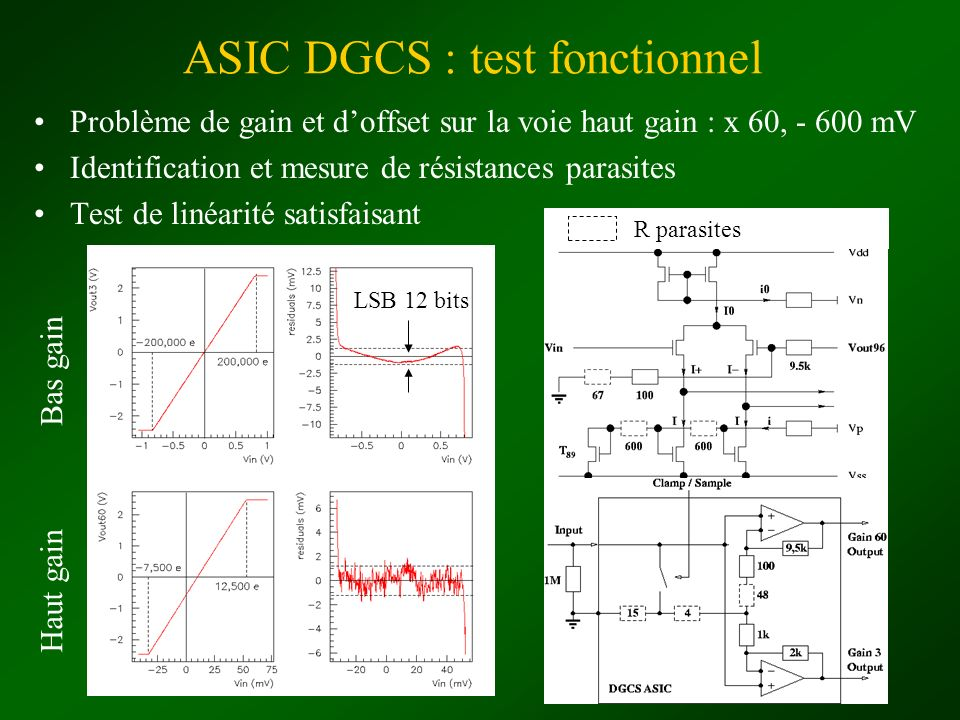 ASIC DGCS : test fonctionnel