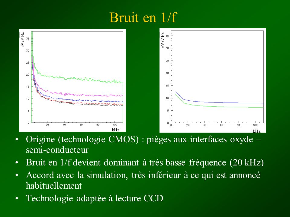 Bruit en 1/f Origine (technologie CMOS) : pièges aux interfaces oxyde – semi-conducteur.