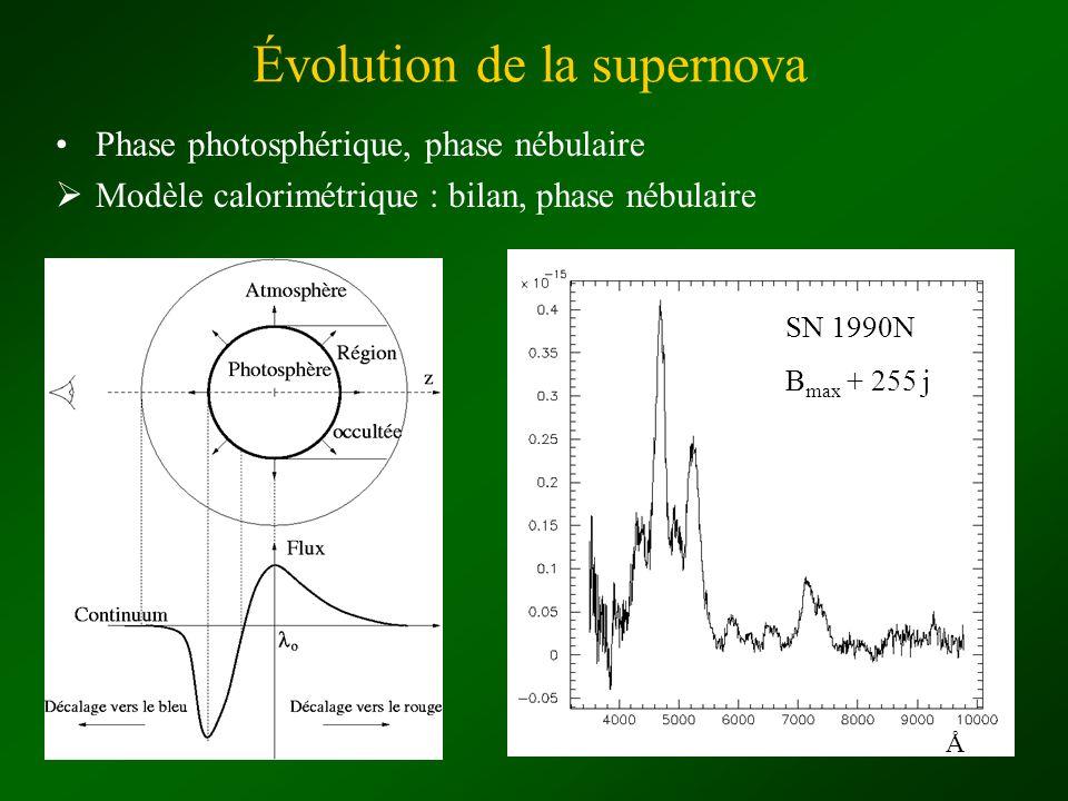 Évolution de la supernova